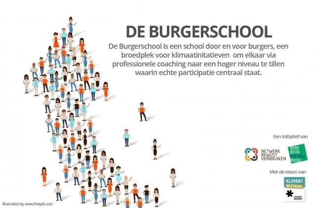 Burgerschool